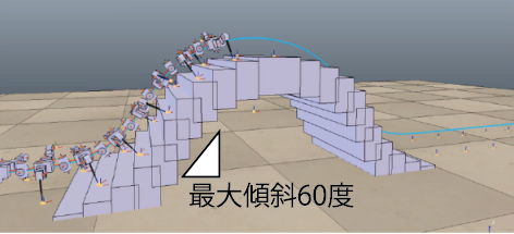 Fig2_Inagaki_vrep_stairs_color.png